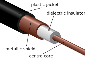 Coaxial_cable_cutaway.svg