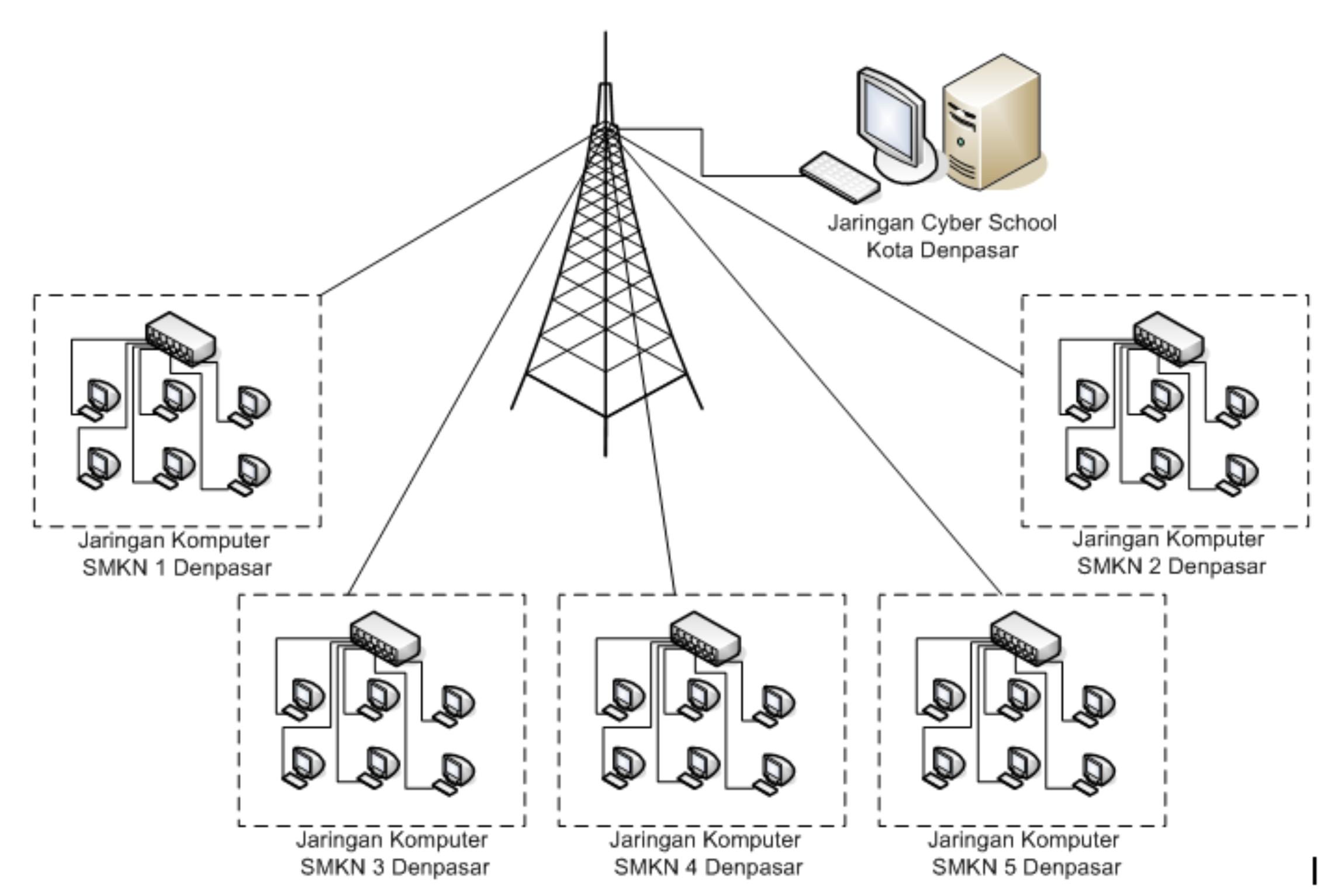 2265 x 1532 · 237 kB · jpeg, Wide Area Network (WAN)